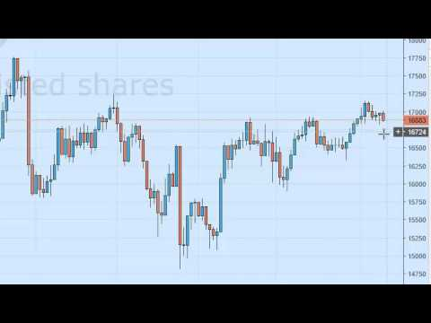 Nikkei Technical Analysis for September 12 2016 by FXEmpire.com