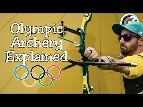 Archery | Olympic Archery Explained