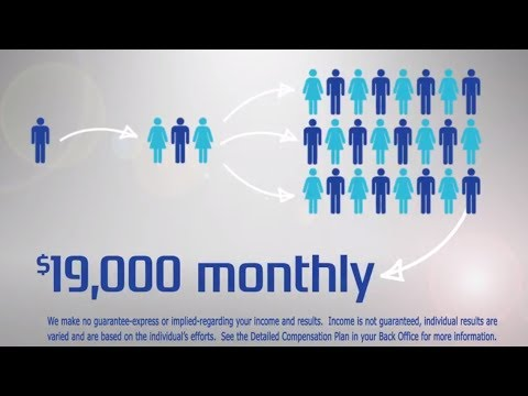 Best New Work at Home Online Business Opportunity 2018