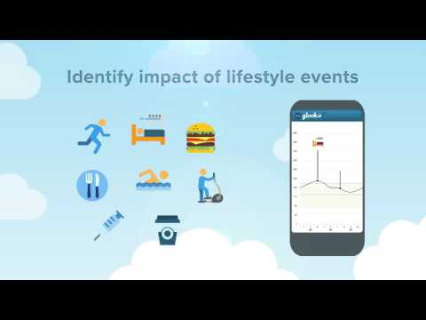 What Is the Insulet-Provided Glooko™ App - the Omnipod