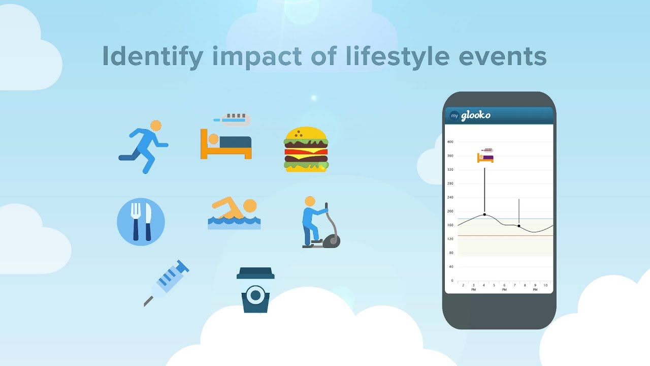 What Is the Insulet-Provided Glooko™ App - the Omnipod® System