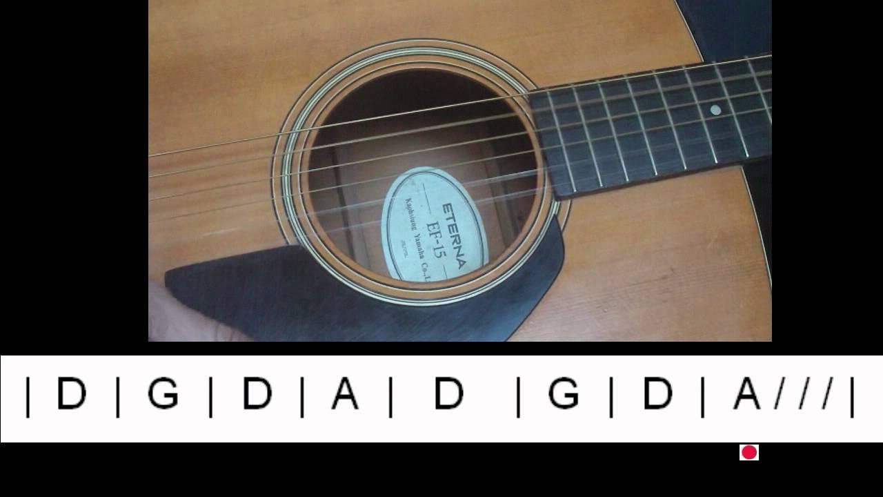 Sws Guitar Beginner Lion Sleeps Tonight Chords Youtube