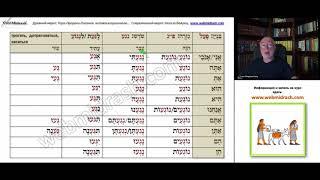 ТАК КТО ЖЕ ЭТОТ ЗМЕЙ? Библейский иврит. Урок 9 продолжение