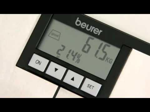 Как напольные весы определяют процент жира