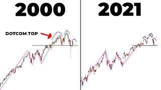 HOW TO PREPARE FΟR A STOCK MARKET CRASH (Before It Happens)