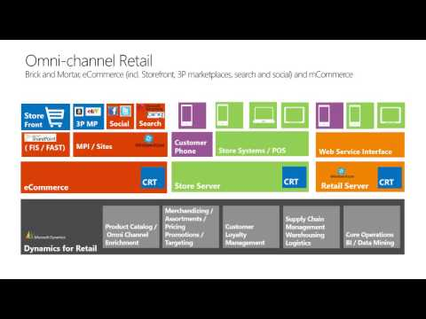 The future of retail is here today with Microsoft Dynamics for Retail