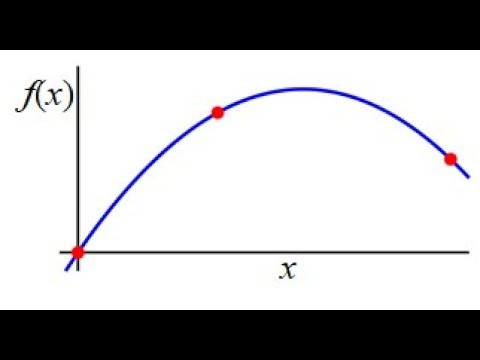 Topic 5c -- Polynomial fitting & interpolation