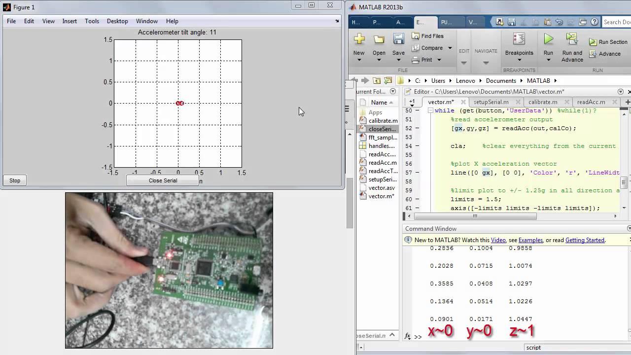 STM32F4 Discovery- Arduino Matlab Tutorial 3