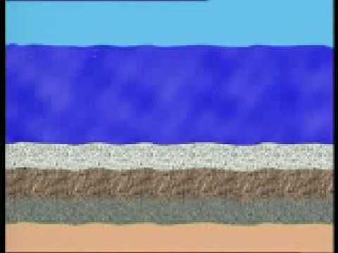 age dating sedimentary rocks