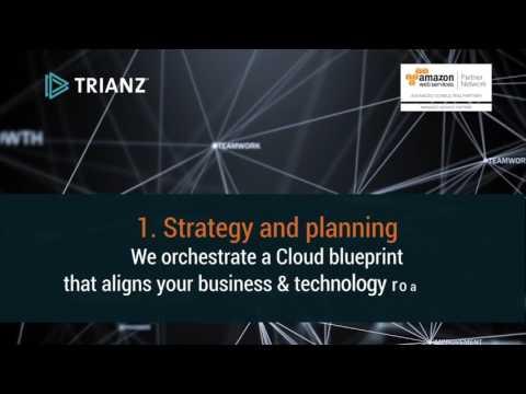 Embrace AWS Cloud with Trianz