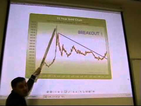 Investment Analysis, Lecture 05 - Technical Analysis cont.