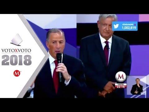 `Nestora Salgado es corrupta`: Meade a AMLO