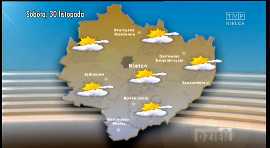 Pogodynka Kielce