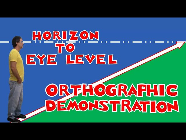 ORTHOGRAPHIC VIEW SHOWING THE HORIZON RISING TO EYE LEVEL