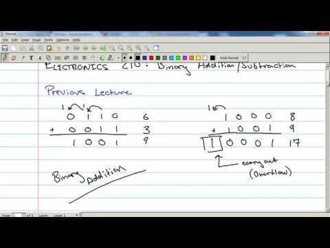 Electronics 210: Binary Addition/Subtraction
