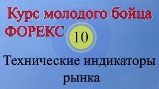 Технические индикаторы рынка (Обучение Форекс Урок 10)