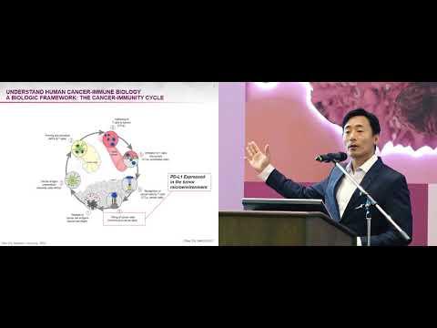 Иммунотерапия рака: от теоретических основ к прорывам в лечении