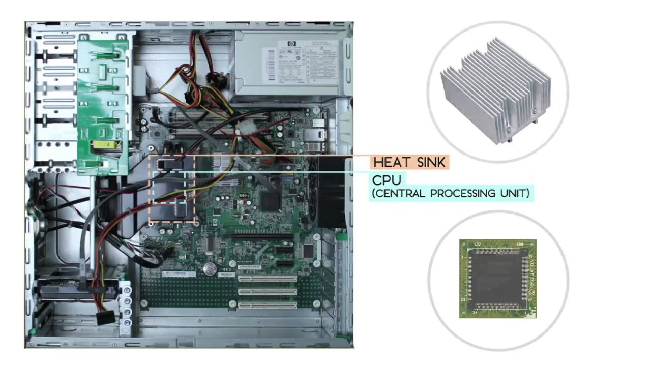 computer basics inside a desktop computer 0001 youtube. Black Bedroom Furniture Sets. Home Design Ideas