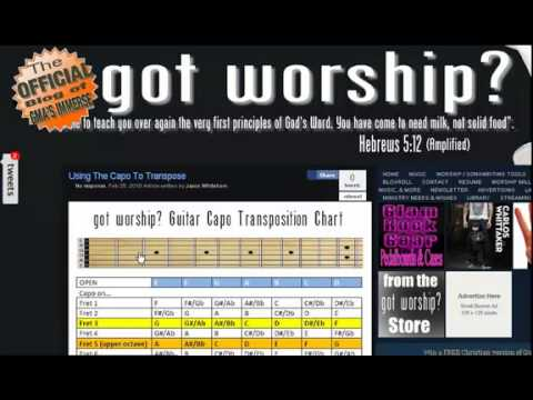 Worshiptech How To Use A Capo To Transpose Songs Youtube
