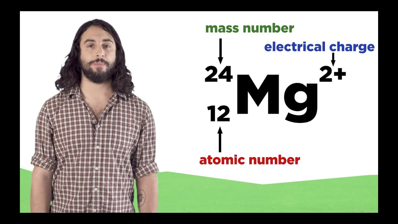 Nuclide Symbols Atomic Number Mass Number Ions And