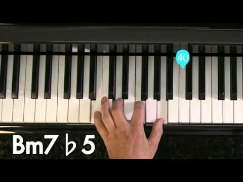 apprendre le piano en 24h.com : Leçon1 main gauche