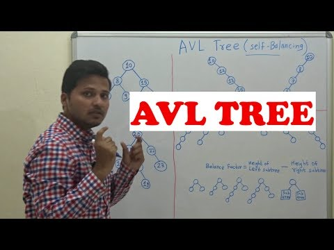Introduction to AVL tree (Why AVL tree is needed?)