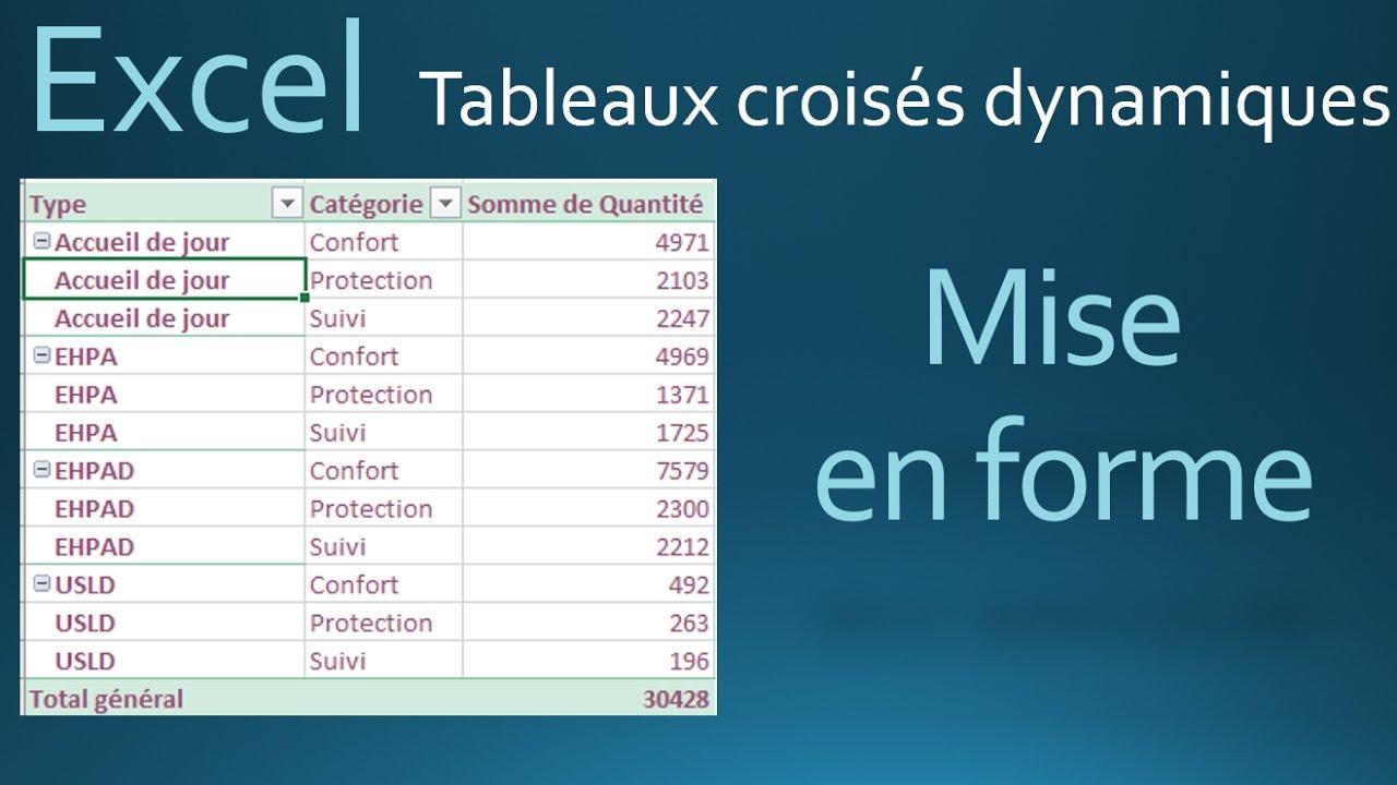 excel tcd mise en forme tabulaire et  u00e9tiquettes