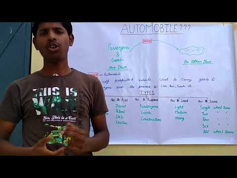 What is Automobile? and Types of Automobile.