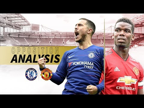 DOES MOURINHO HAVE A PLAN FOR SARRI & HAZARD?    Ft Flex -  The United Stand