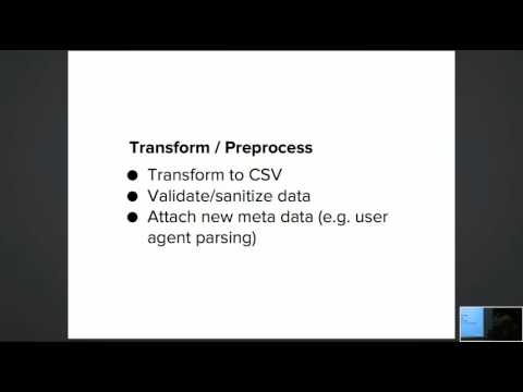 From Real-time Data to Human-Readable Text - Josh Schwartz