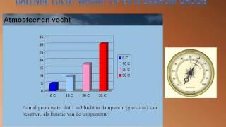 Middellandse zee III Klimaat