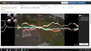 Blackbox Log Analysis: cookie9 - 10/24