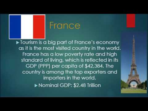 Top 10 Largest Economies In The World (2016)