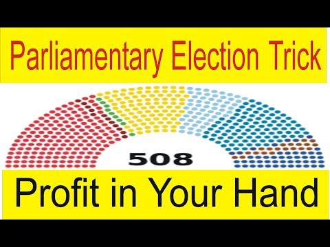 Italian Parliamentary Election Forex Trading Secret Hedging Profitable Strategy in Urdu and Hindi