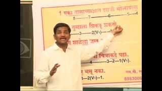 ESL - Spoken English through Marathi. Learning.  Videos. Course.Class. Tutorials. lessons.