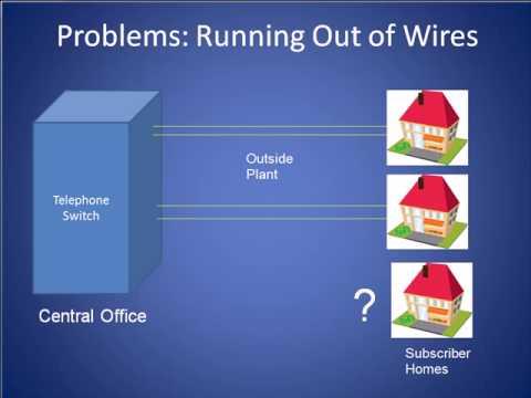 Telecommunications Network Evolution Tutorial