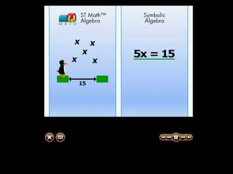 What is ST Math?