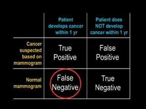 false positive synonym