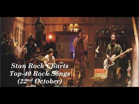 Top 40 Rock songs of the week 2017 (22nd October )