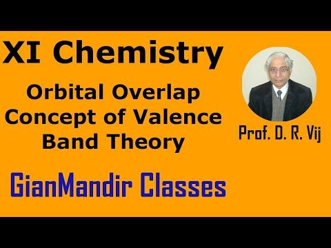 XI Chemistry - Orbital Overlap Concept of Valence Bond Theory by Ruchi Mam