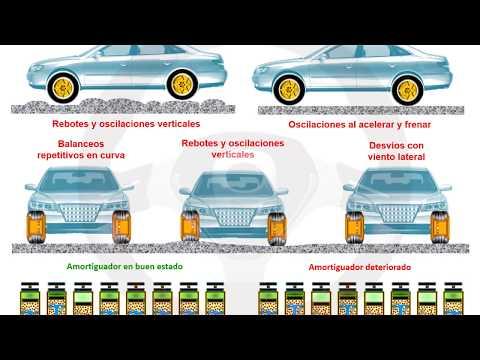 INTRODUCCIÓN A LA TECNOLOGÍA DEL AUTOMÓVIL - Módulo 10 (7/18)