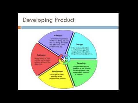 CN Language Curriculum Development Presentation