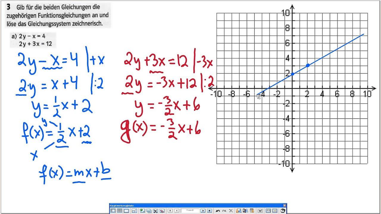 Gleichungssystem graphisch lösen - YouTube