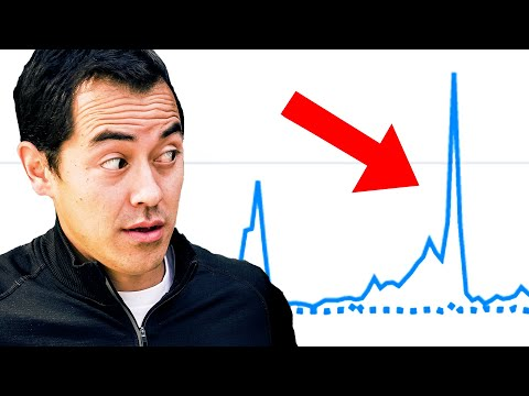 Get More Views: The MOST IMPORTANT Metric in YouTube Analytics