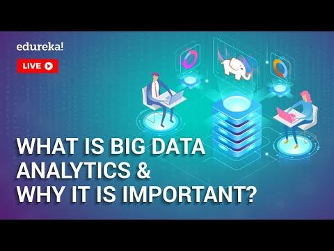 What Is Big Data Analytics & Why It Is Important | Big Data Training | Edureka