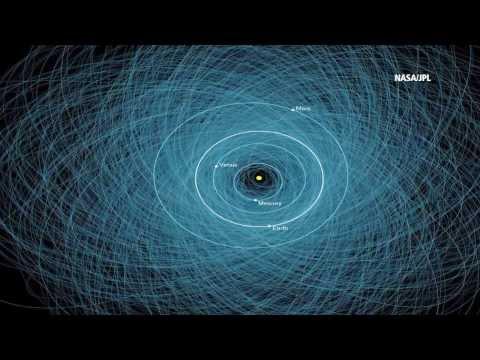 Asteroids Heading Toward Earth