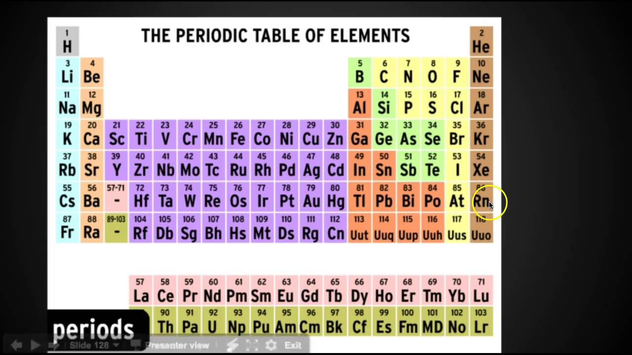 Cornell notes periodic table of elements youtube cornell notes periodic table of elements gamestrikefo Image collections