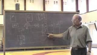 видео Энергетическое образование