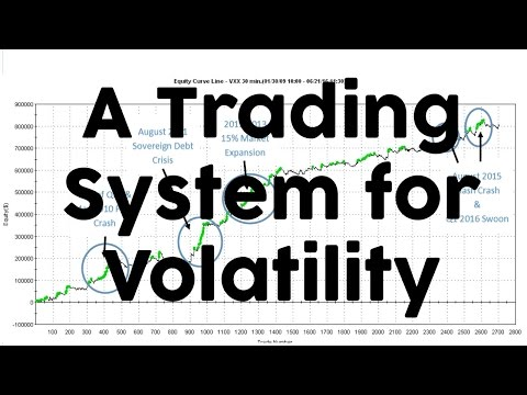 A Trading System for Volatility