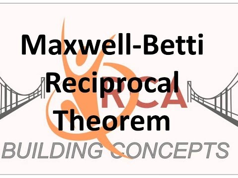 Maxwell Betti  Reciprocal Theorem